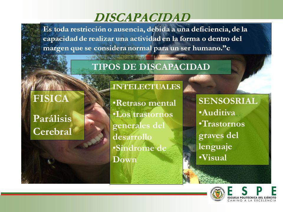 DISCAPACIDAD FISICA Parálisis Cerebral TIPOS DE DISCAPACIDAD