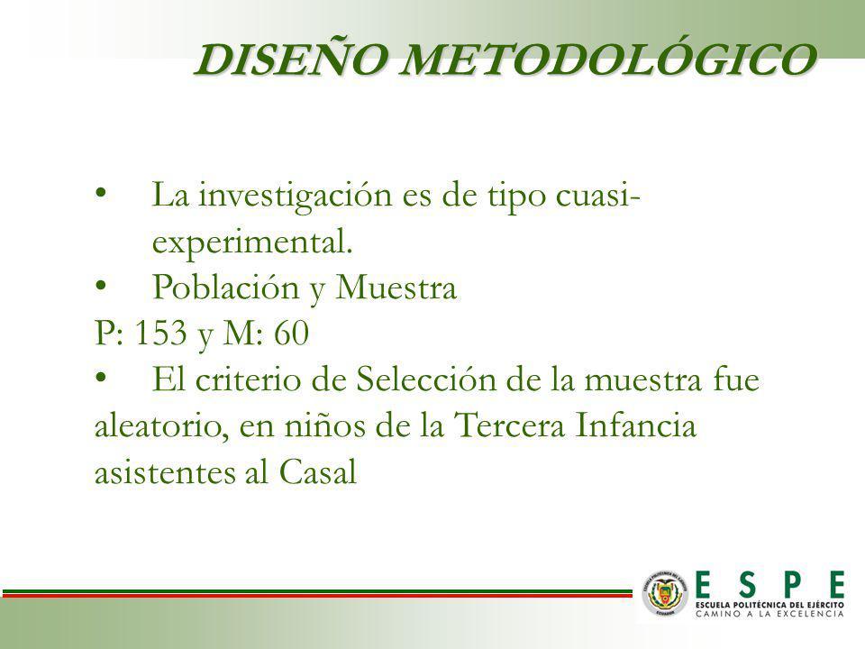 DISEÑO METODOLÓGICO La investigación es de tipo cuasi-experimental.
