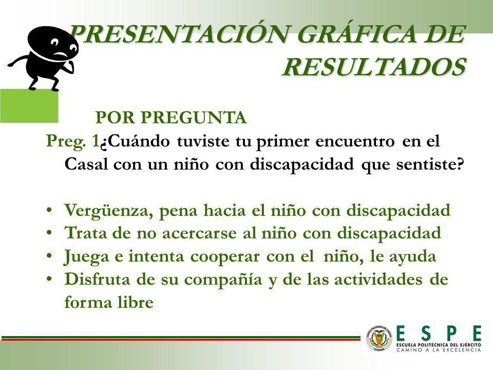 PRESENTACIÓN GRÁFICA DE RESULTADOS
