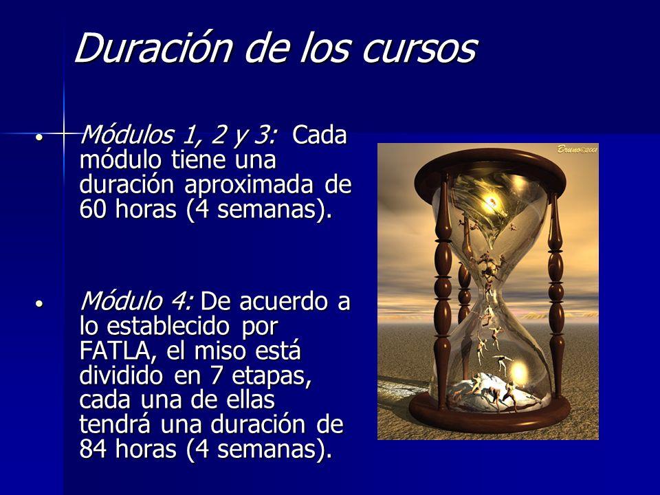 Duración de los cursos Módulos 1, 2 y 3: Cada módulo tiene una duración aproximada de 60 horas (4 semanas).