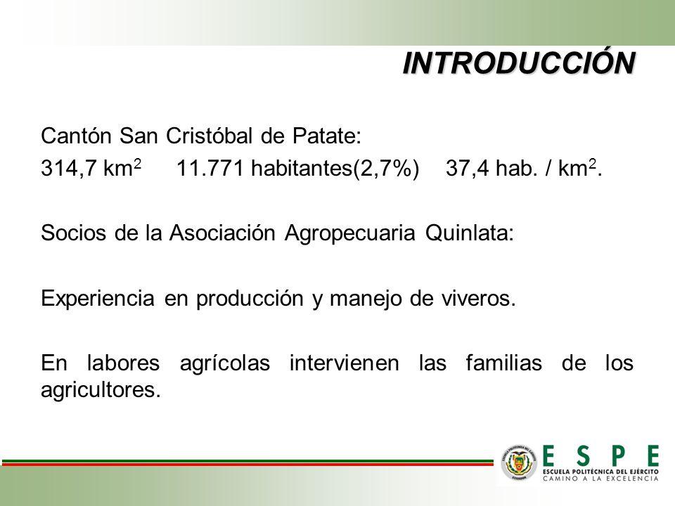 INTRODUCCIÓN Cantón San Cristóbal de Patate: