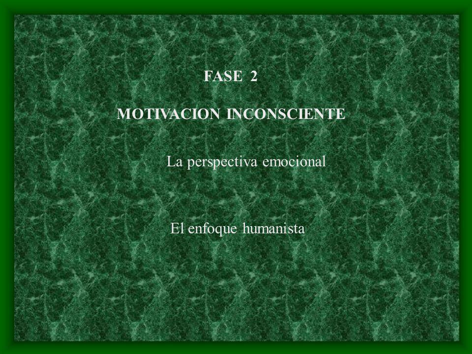 MOTIVACION INCONSCIENTE