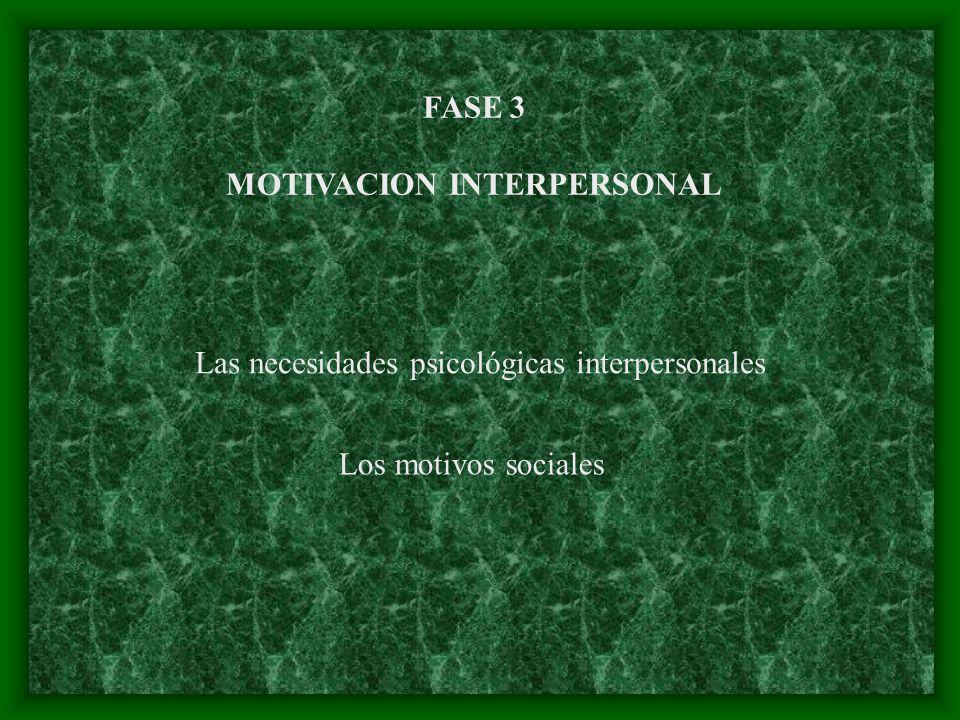 MOTIVACION INTERPERSONAL