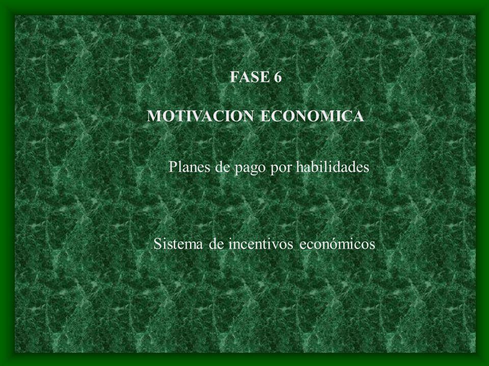 FASE 6 MOTIVACION ECONOMICA Planes de pago por habilidades Sistema de incentivos económicos