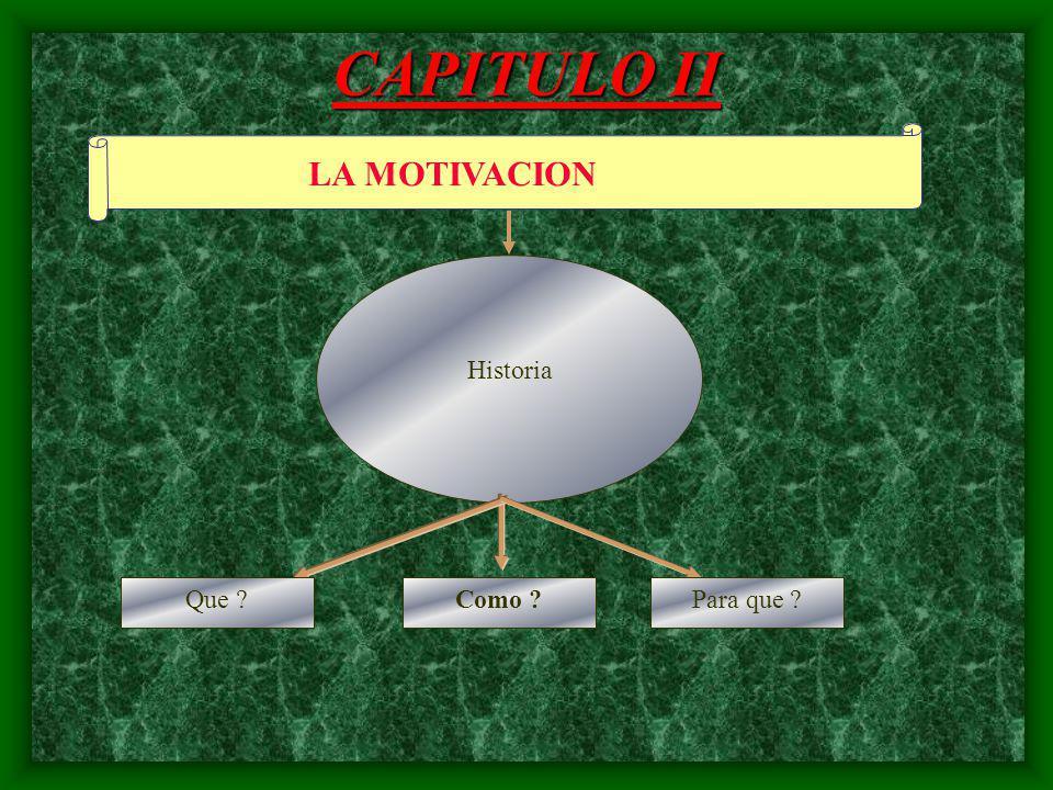 CAPITULO II LA MOTIVACION Historia Que Como Para que