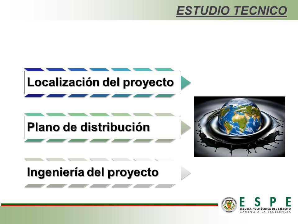 ESTUDIO TECNICO Localización del proyecto Plano de distribución Ingeniería del proyecto