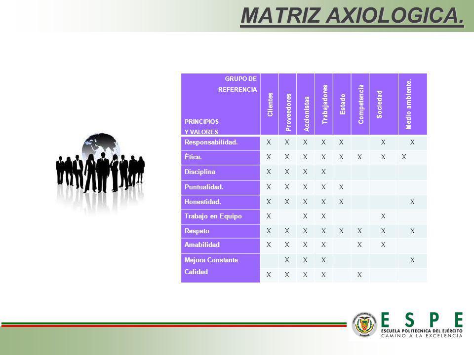 MATRIZ AXIOLOGICA. Clientes Proveedores Accionistas Trabajadores