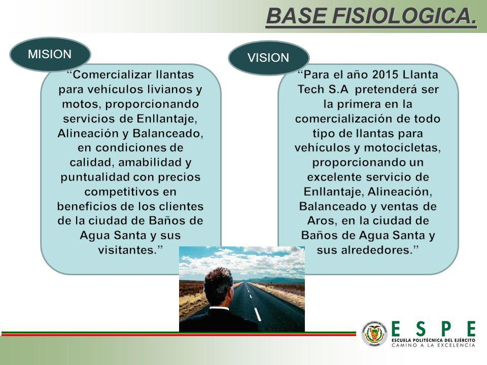 BASE FISIOLOGICA. MISION VISION