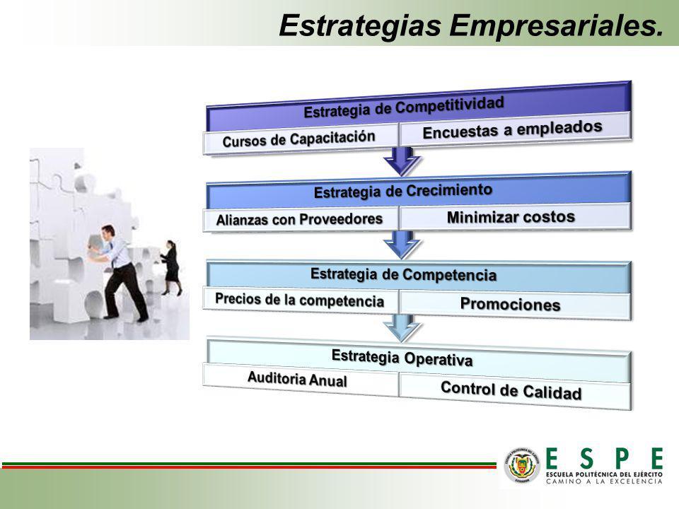 Estrategias Empresariales.