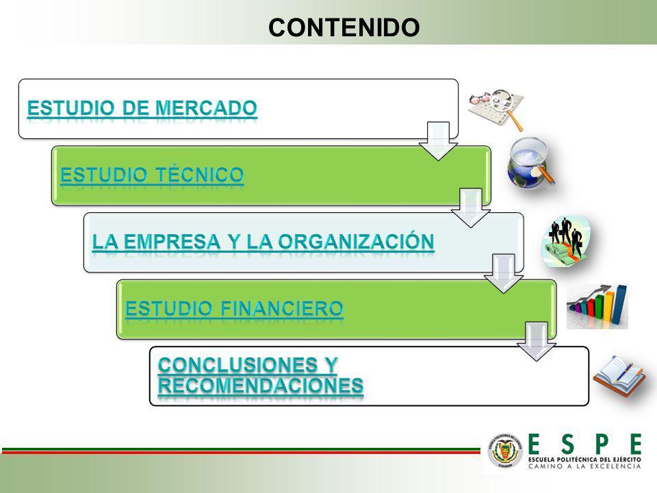 CONTENIDO Estudio de Mercado Estudio Técnico