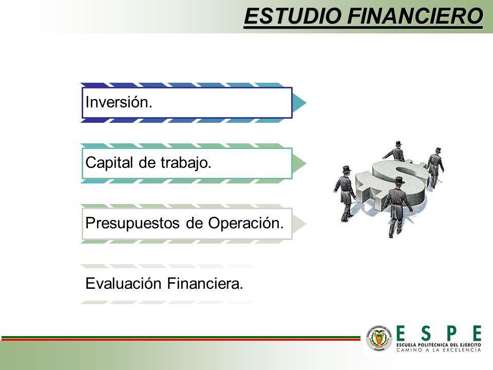 ESTUDIO FINANCIERO Inversión. Capital de trabajo.