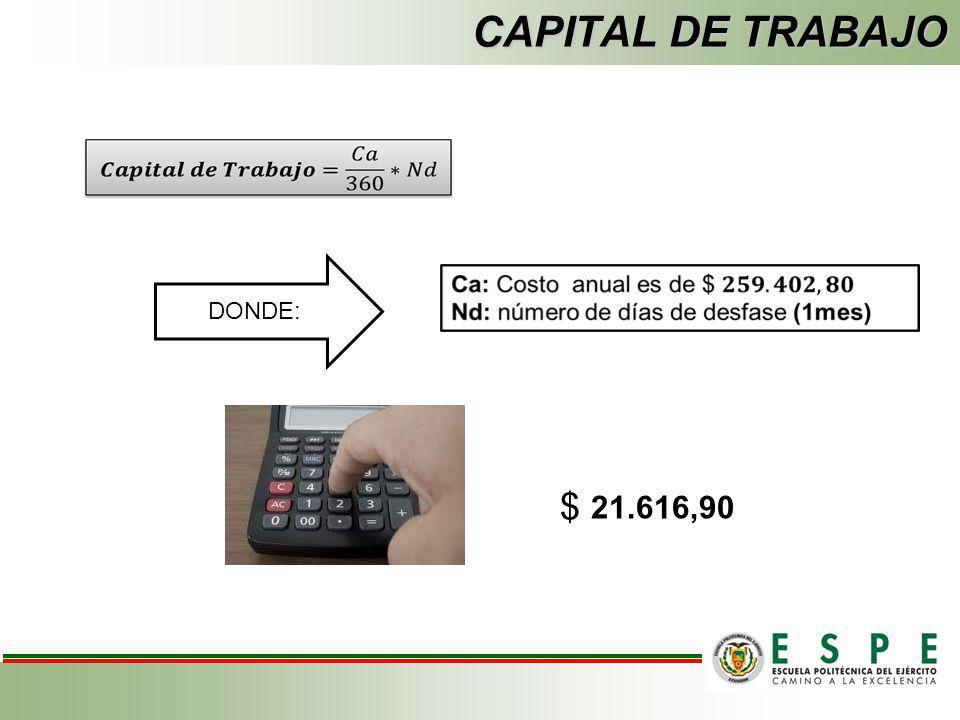 CAPITAL DE TRABAJO DONDE: $ 21.616,90