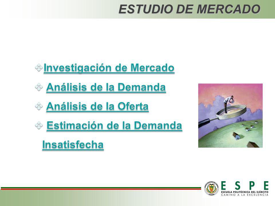 ESTUDIO DE MERCADO Investigación de Mercado Análisis de la Demanda