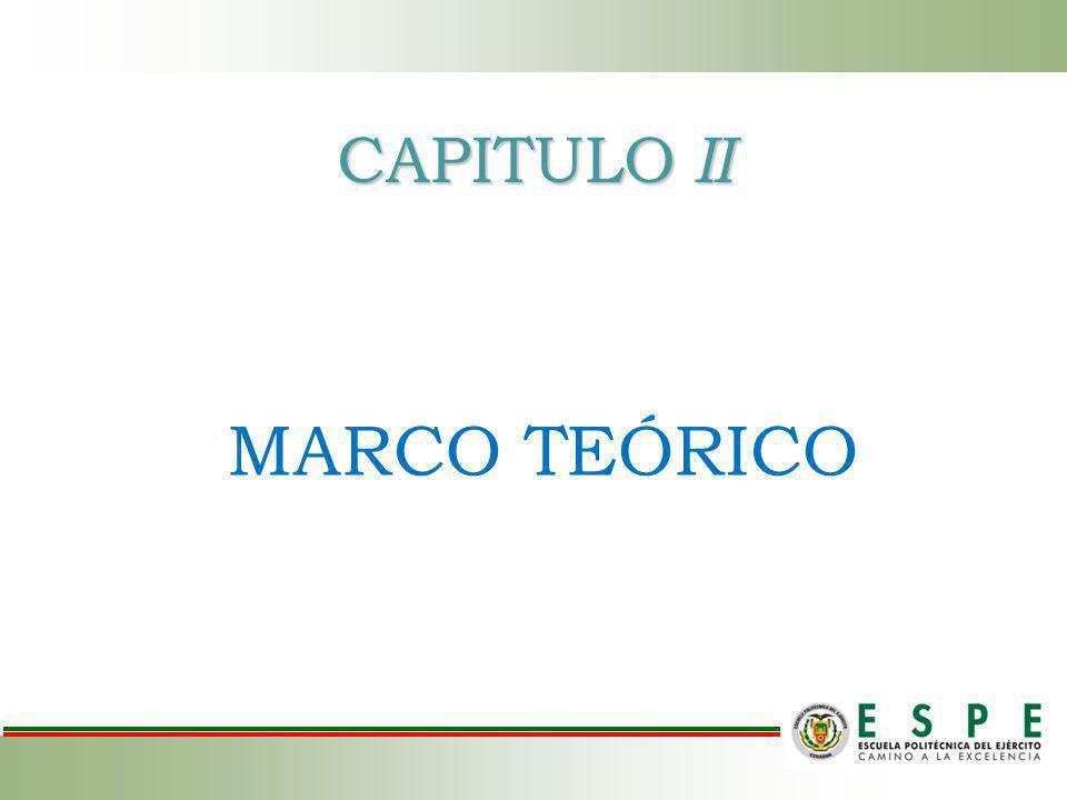 CAPITULO II MARCO TEÓRICO