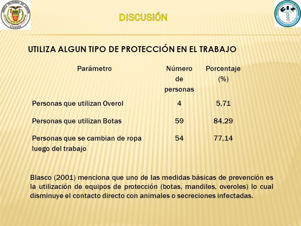 DISCUSIÓN UTILIZA ALGUN TIPO DE PROTECCIÓN EN EL TRABAJO Parámetro
