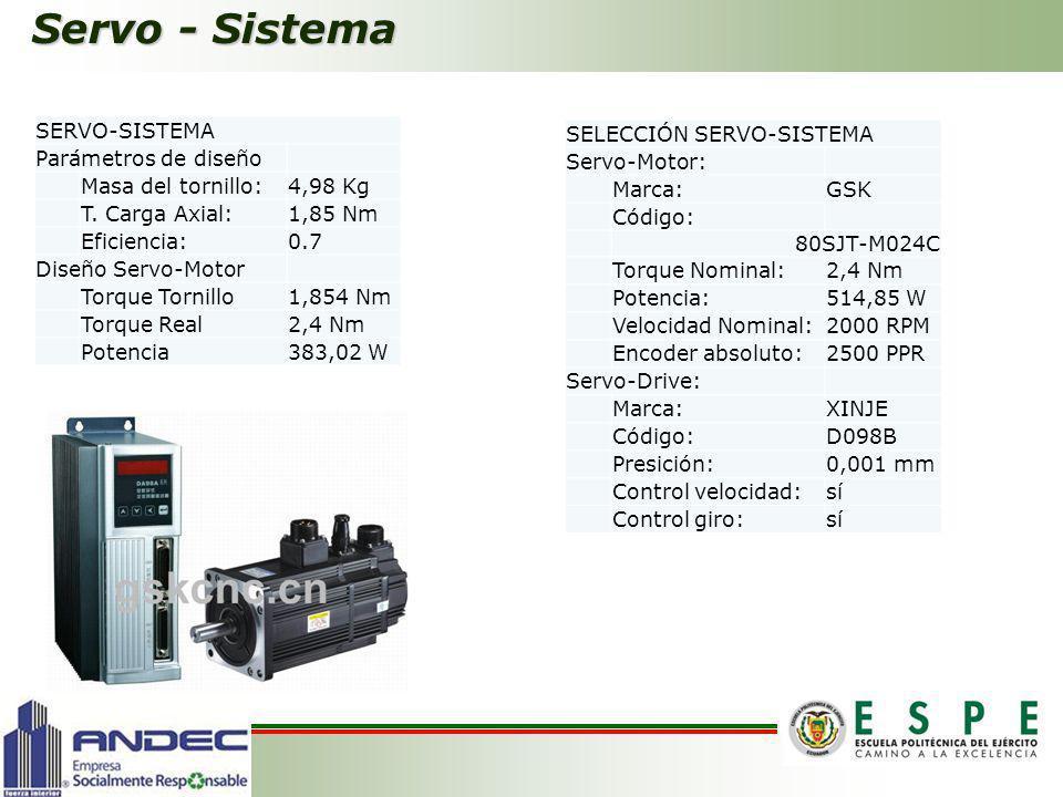 Servo - Sistema SERVO-SISTEMA Parámetros de diseño Masa del tornillo: