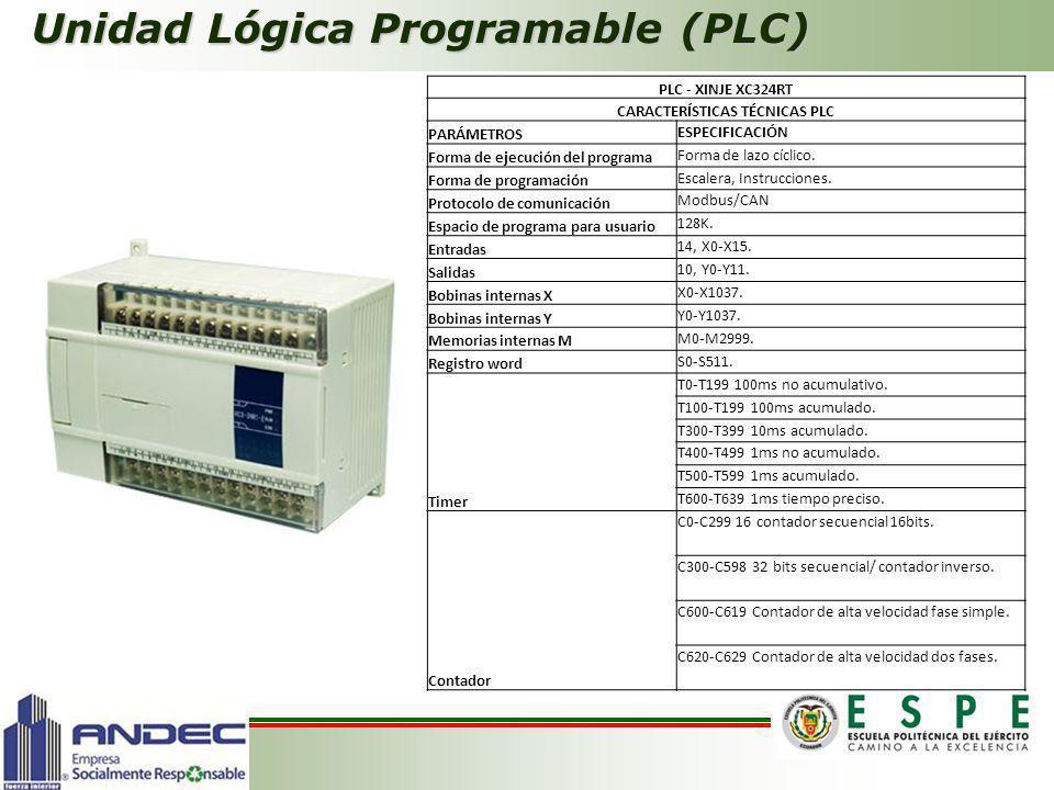 Unidad Lógica Programable (PLC)