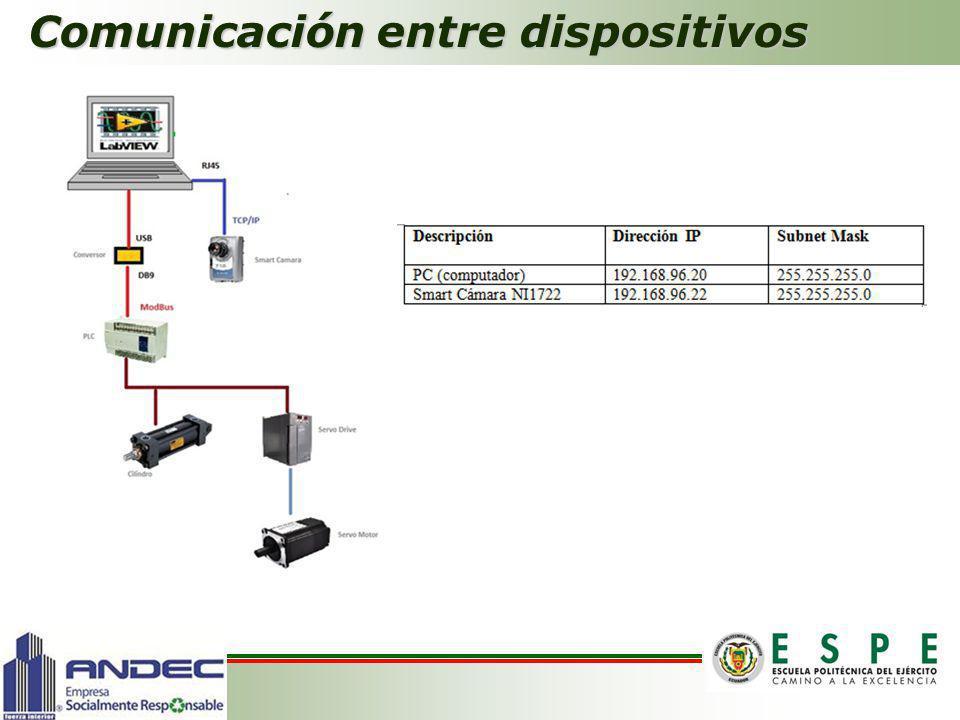 Comunicación entre dispositivos