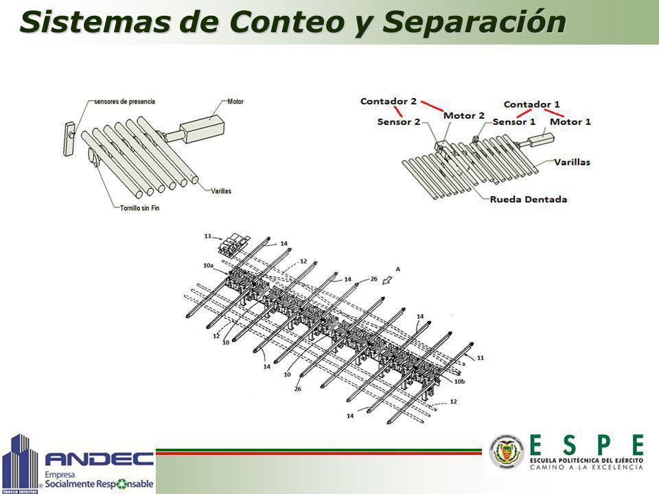 Sistemas de Conteo y Separación