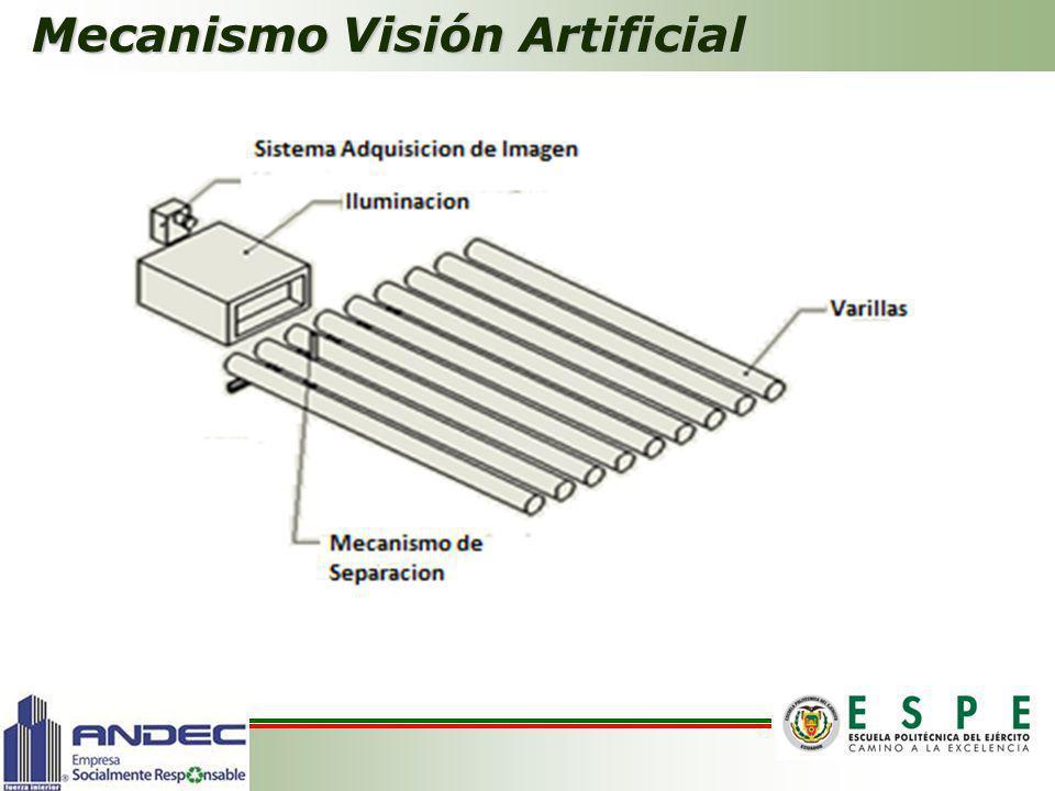 Mecanismo Visión Artificial