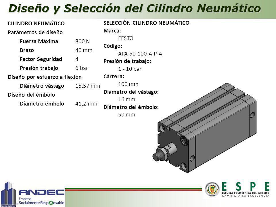 Diseño y Selección del Cilindro Neumático