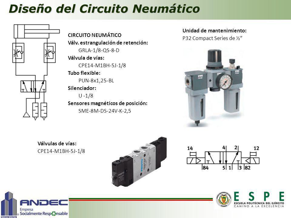 Diseño del Circuito Neumático