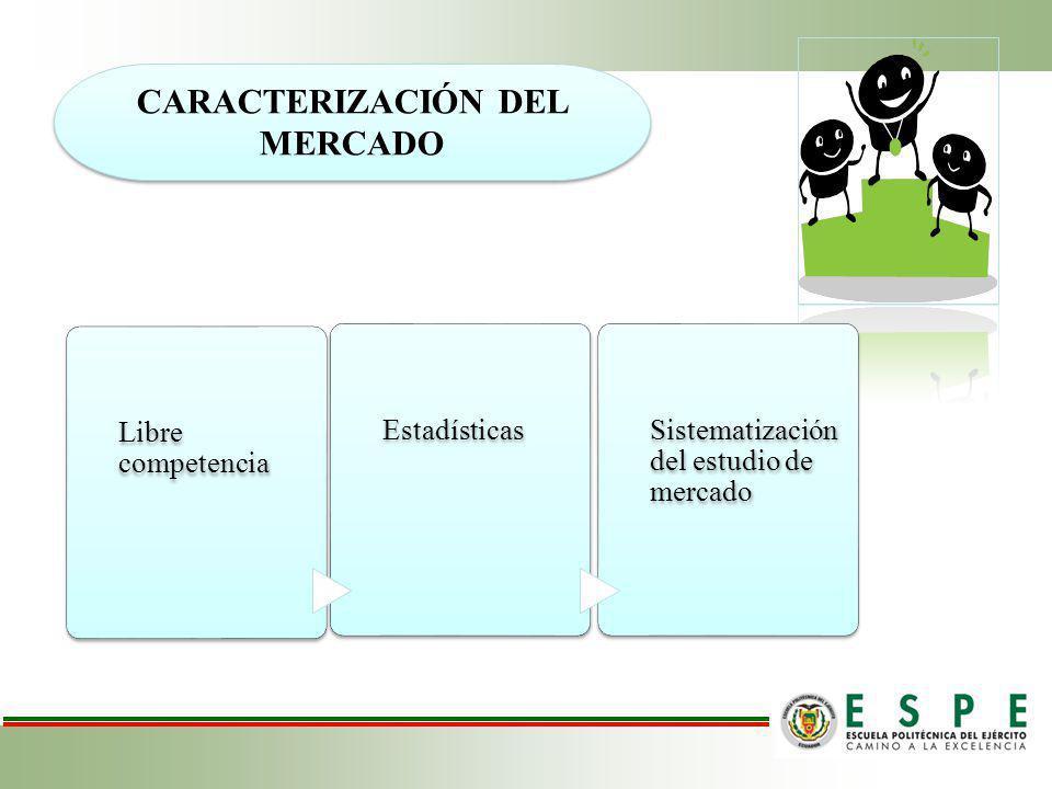 CARACTERIZACIÓN DEL MERCADO