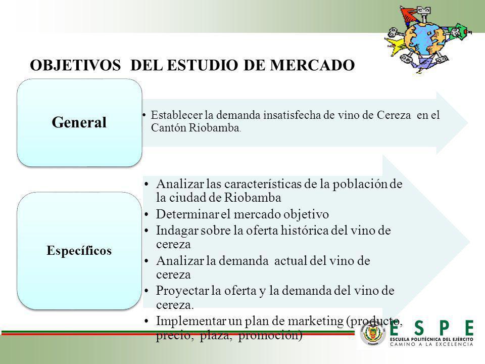OBJETIVOS DEL ESTUDIO DE MERCADO General