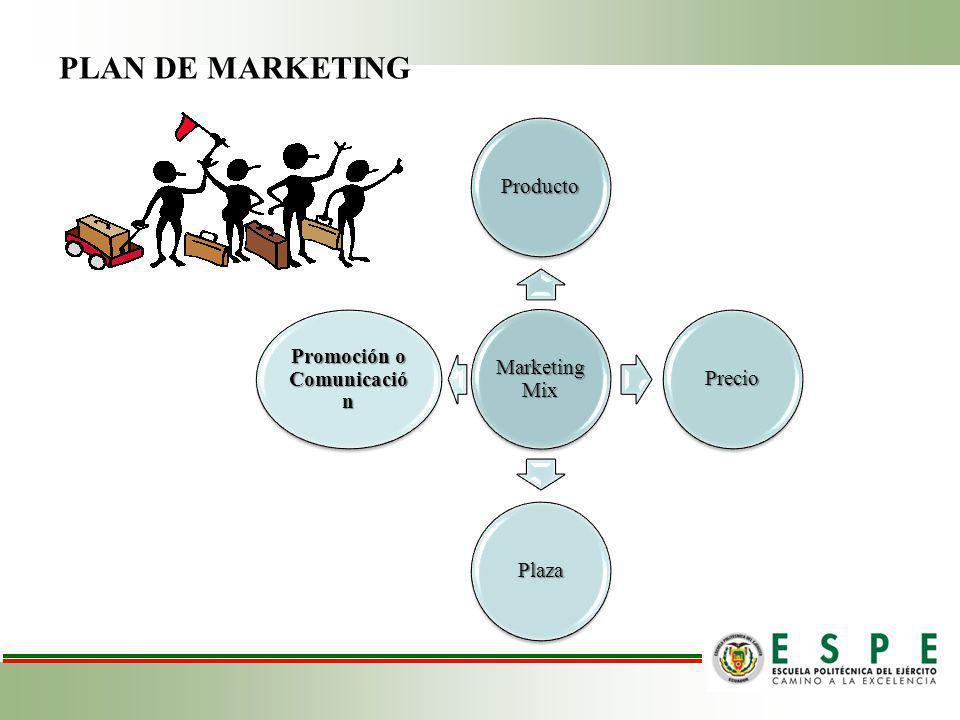 Promoción o Comunicación