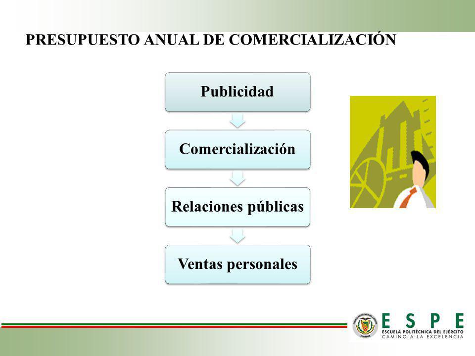 PRESUPUESTO ANUAL DE COMERCIALIZACIÓN