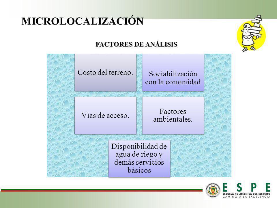 MICROLOCALIZACIÓN Costo del terreno. Sociabilización con la comunidad