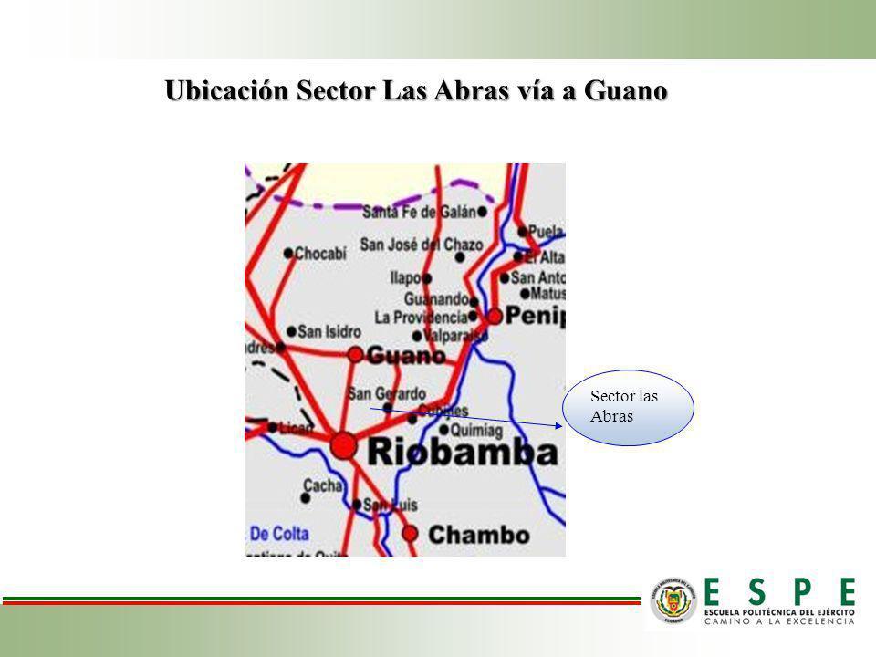 Ubicación Sector Las Abras vía a Guano