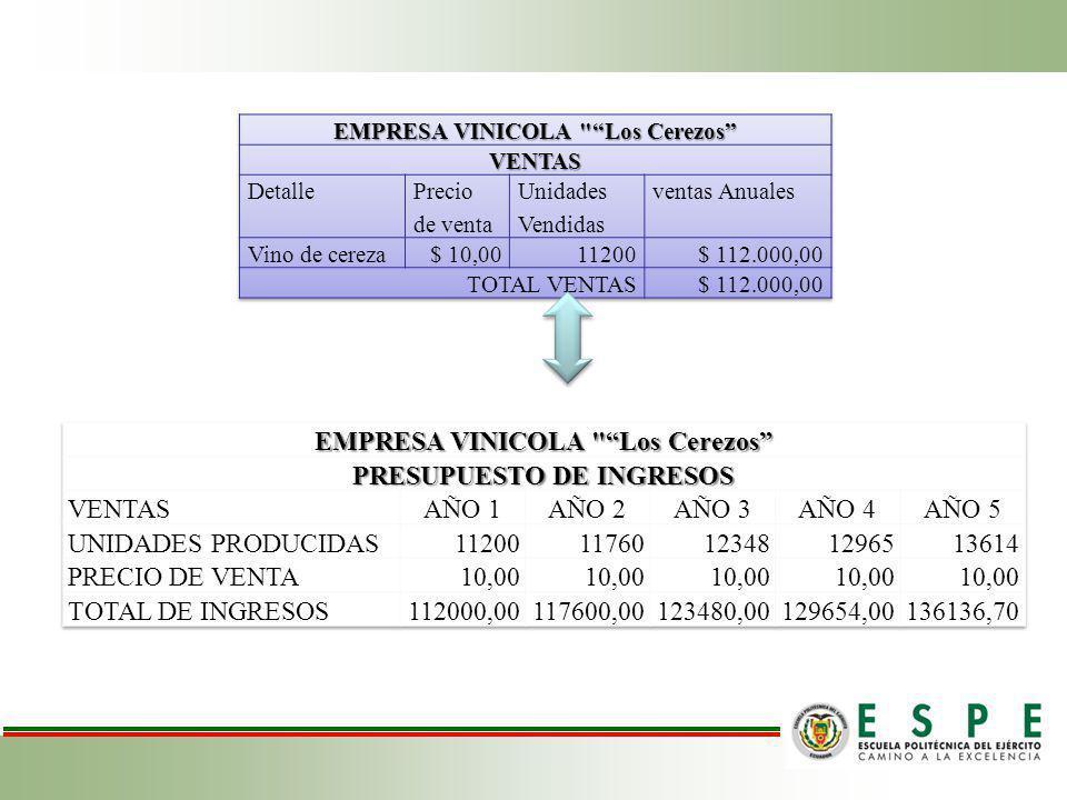 EMPRESA VINICOLA Los Cerezos PRESUPUESTO DE INGRESOS