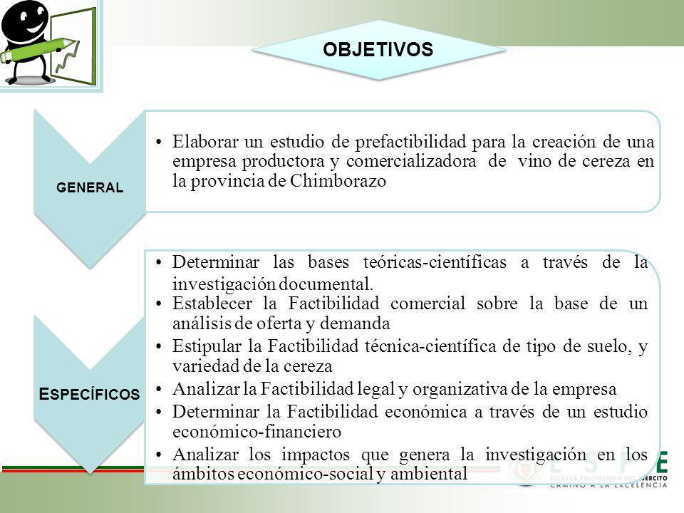 Analizar la Factibilidad legal y organizativa de la empresa
