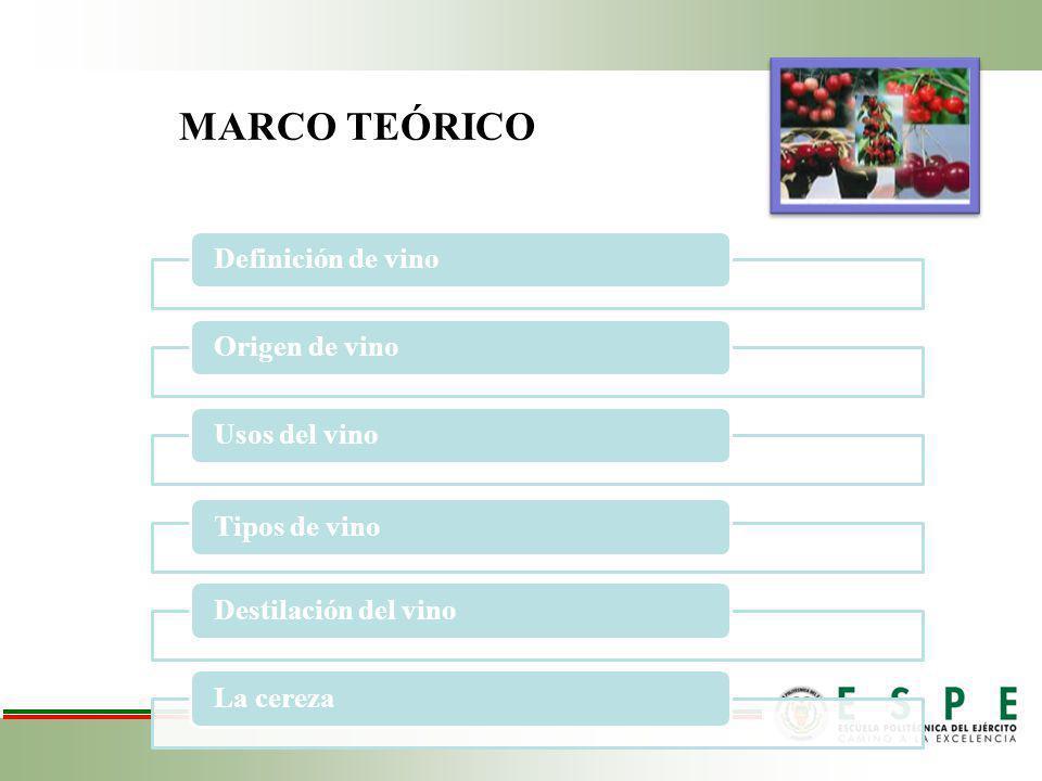 MARCO TEÓRICO Definición de vino Origen de vino Usos del vino