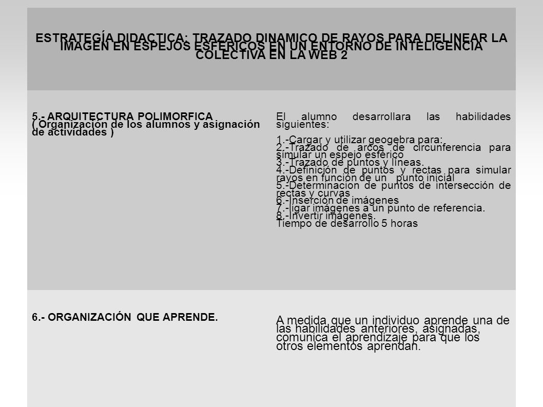 ESTRATEGÍA DIDACTICA: TRAZADO DINAMICO DE RAYOS PARA DELINEAR LA IMAGEN EN ESPEJOS ESFERICOS EN UN ENTORNO DE INTELIGENCIA COLECTIVA EN LA WEB 2