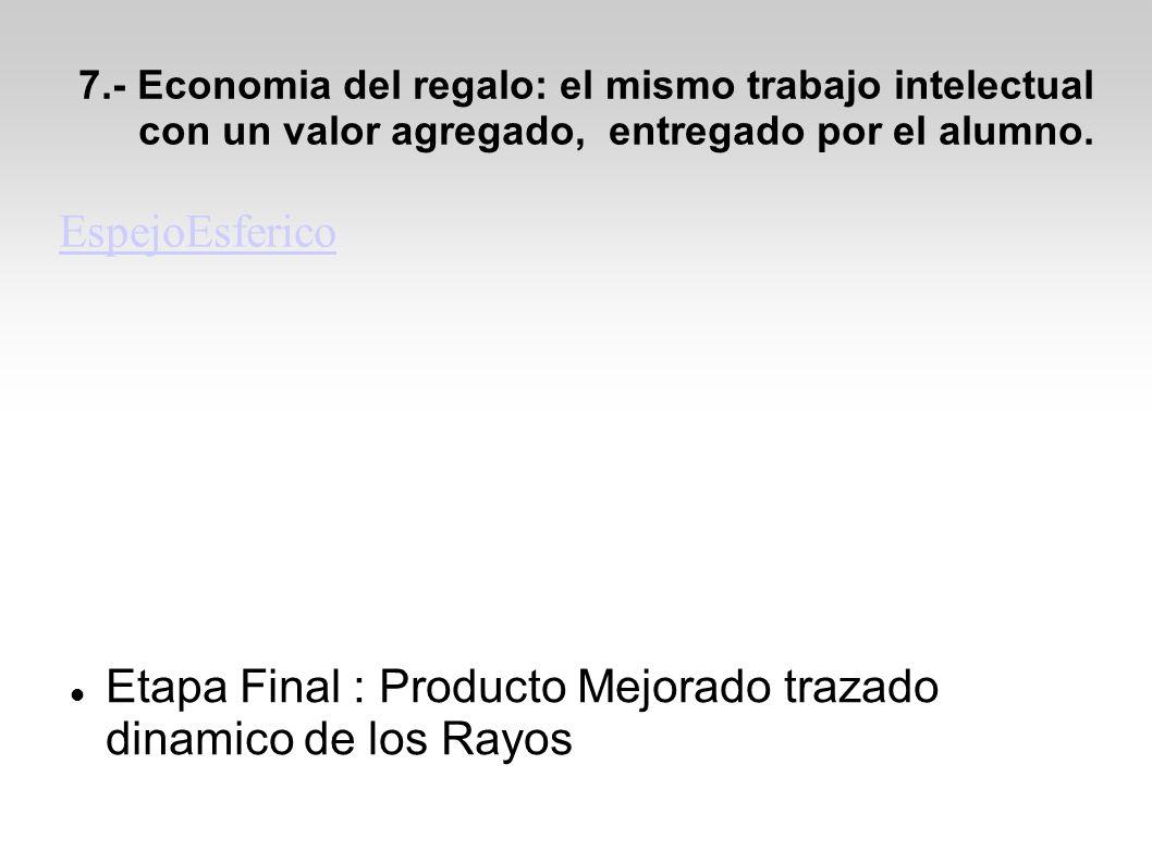 Etapa Final : Producto Mejorado trazado dinamico de los Rayos