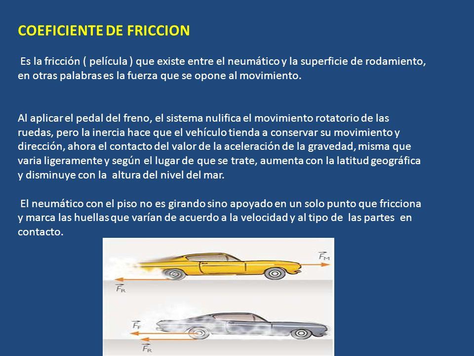 COEFICIENTE DE FRICCION