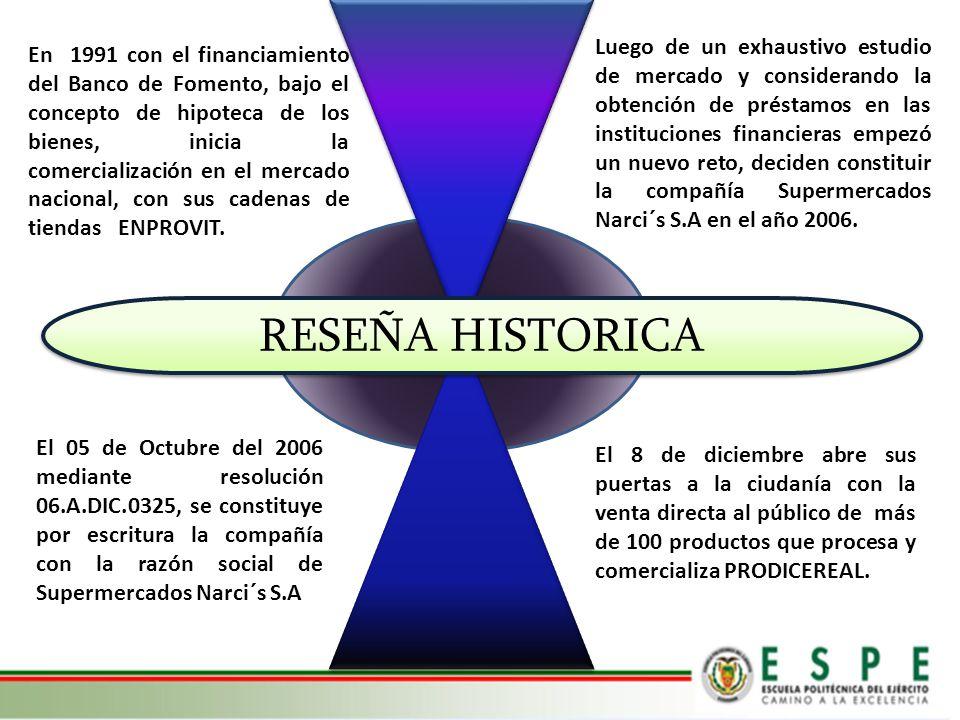 Luego de un exhaustivo estudio de mercado y considerando la obtención de préstamos en las instituciones financieras empezó un nuevo reto, deciden constituir la compañía Supermercados Narci´s S.A en el año 2006.