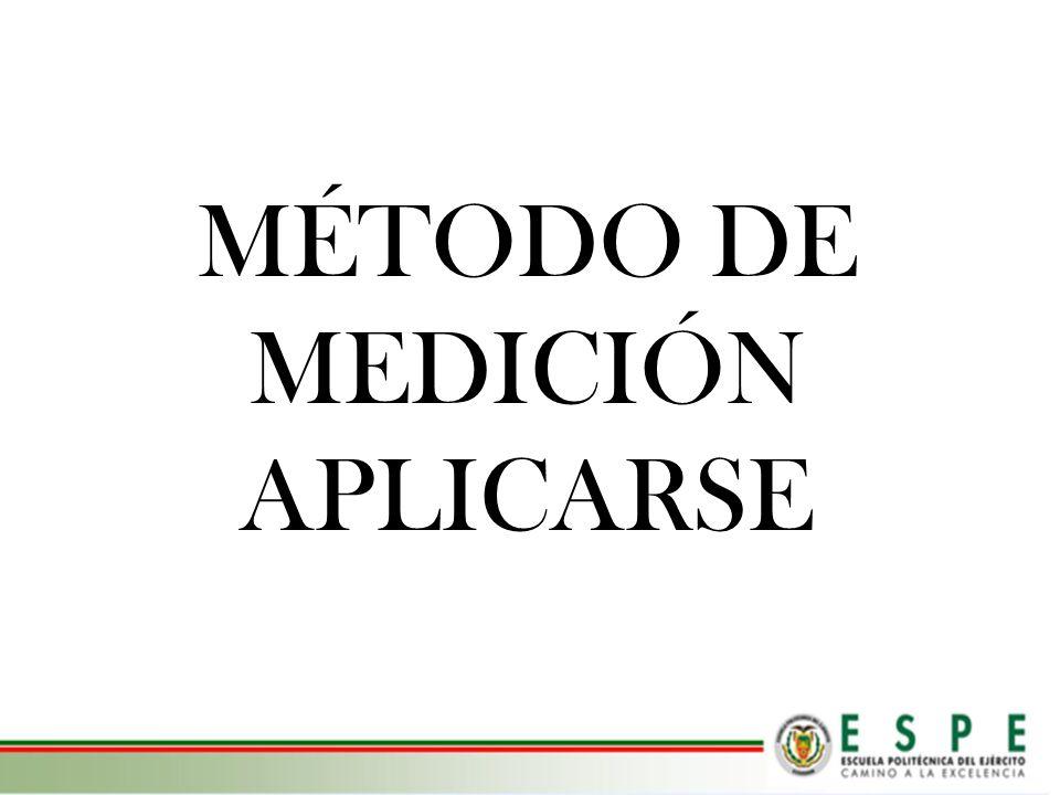MÉTODO DE MEDICIÓN APLICARSE