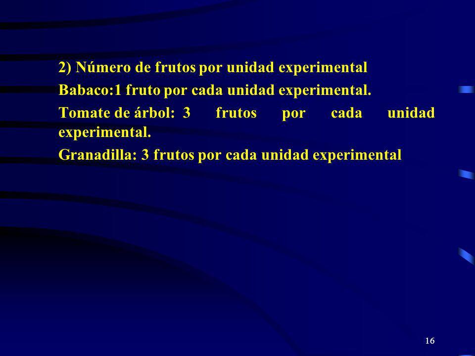 2) Número de frutos por unidad experimental
