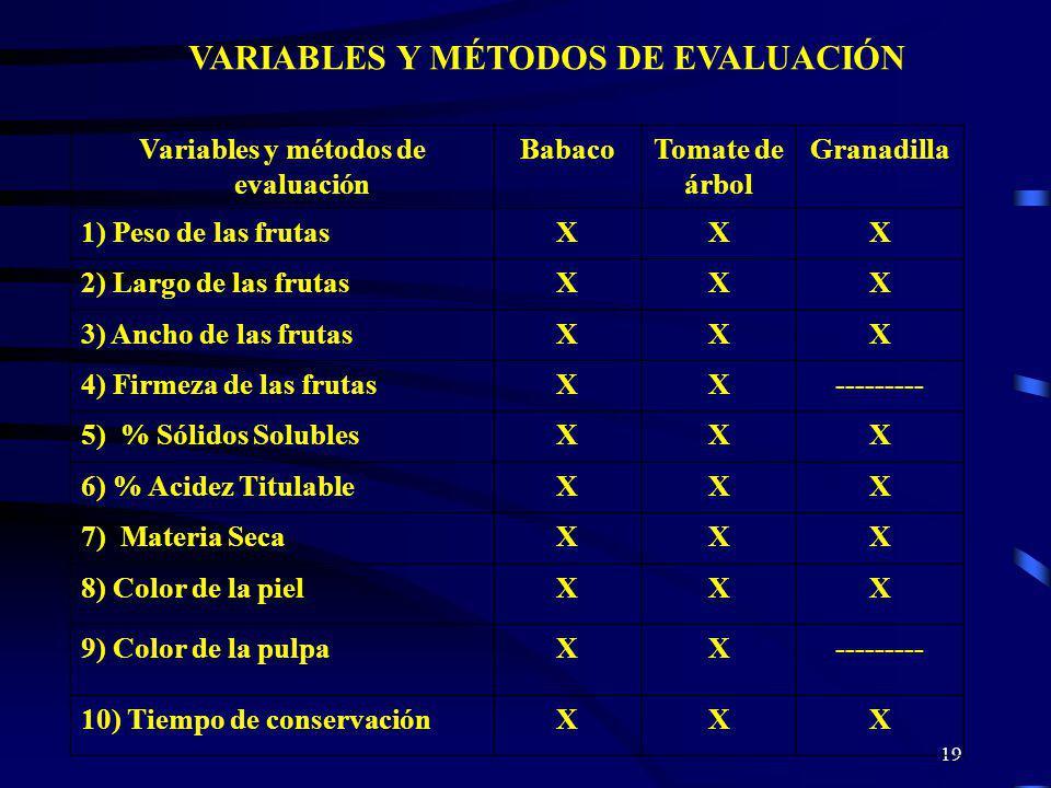 VARIABLES Y MÉTODOS DE EVALUACIÓN Variables y métodos de evaluación