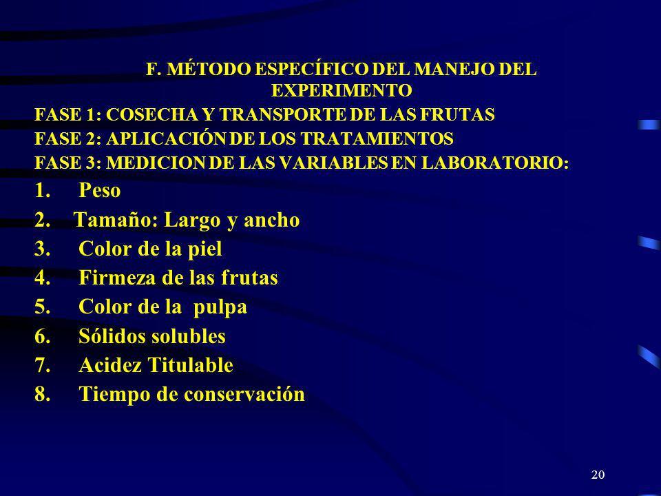 F. MÉTODO ESPECÍFICO DEL MANEJO DEL EXPERIMENTO