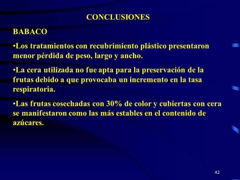 CONCLUSIONES BABACO. Los tratamientos con recubrimiento plástico presentaron menor pérdida de peso, largo y ancho.