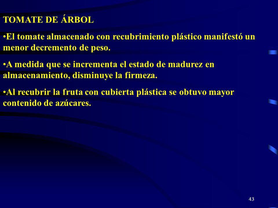TOMATE DE ÁRBOL El tomate almacenado con recubrimiento plástico manifestó un menor decremento de peso.
