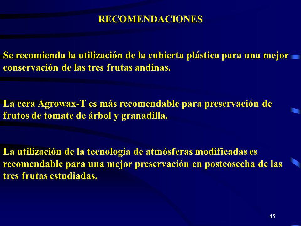 RECOMENDACIONES Se recomienda la utilización de la cubierta plástica para una mejor conservación de las tres frutas andinas.