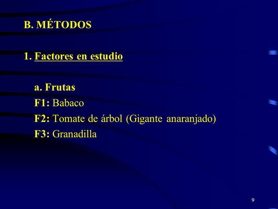B. MÉTODOS 1. Factores en estudio. a. Frutas. F1: Babaco. F2: Tomate de árbol (Gigante anaranjado)