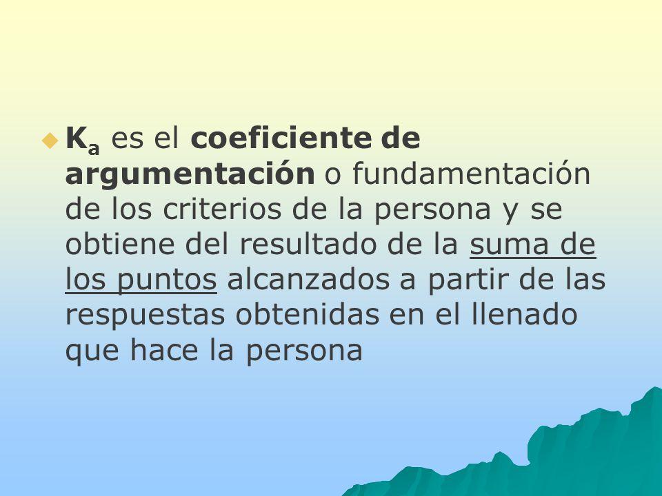 Ka es el coeficiente de argumentación o fundamentación de los criterios de la persona y se obtiene del resultado de la suma de los puntos alcanzados a partir de las respuestas obtenidas en el llenado que hace la persona