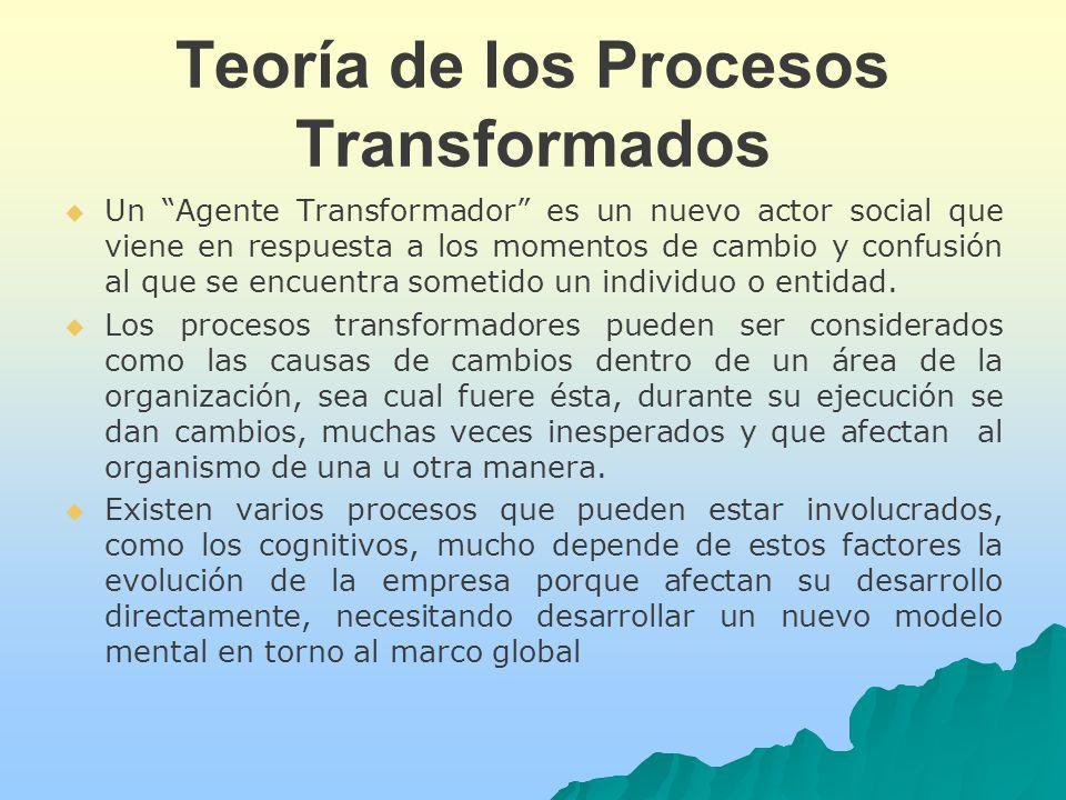 Teoría de los Procesos Transformados