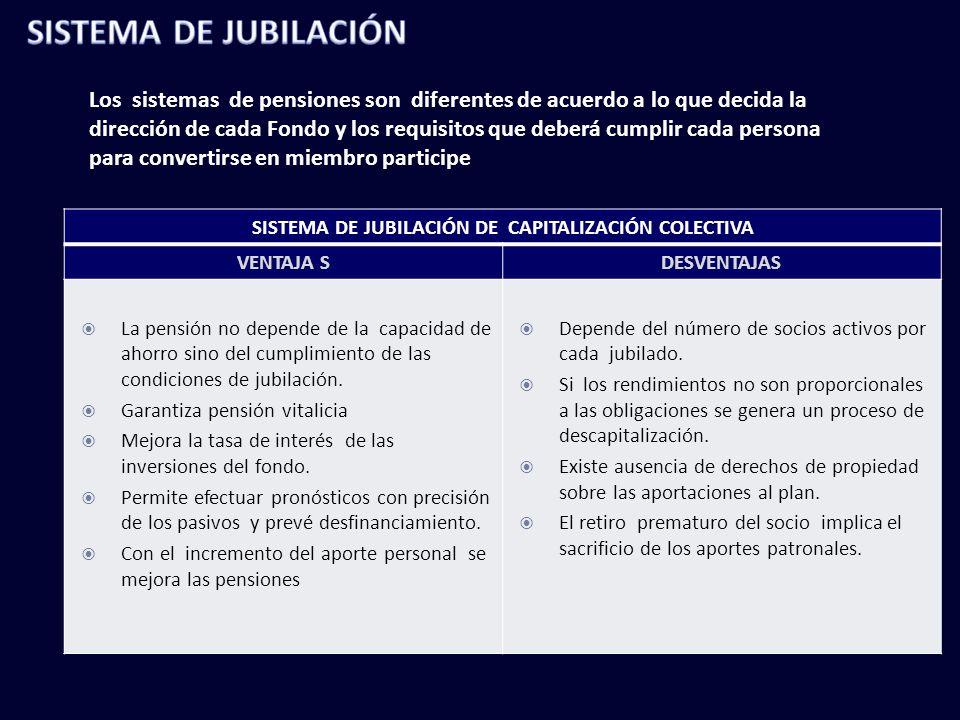 SISTEMA DE JUBILACIÓN DE CAPITALIZACIÓN COLECTIVA